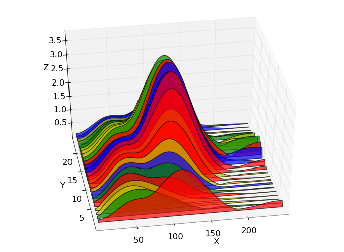 Plotting a dolphin biosonar click train the austringer the shapes are nicely done i like being able to set a transparency value i can output to a scale and file type i specify and i can assign a specific ccuart Image collections